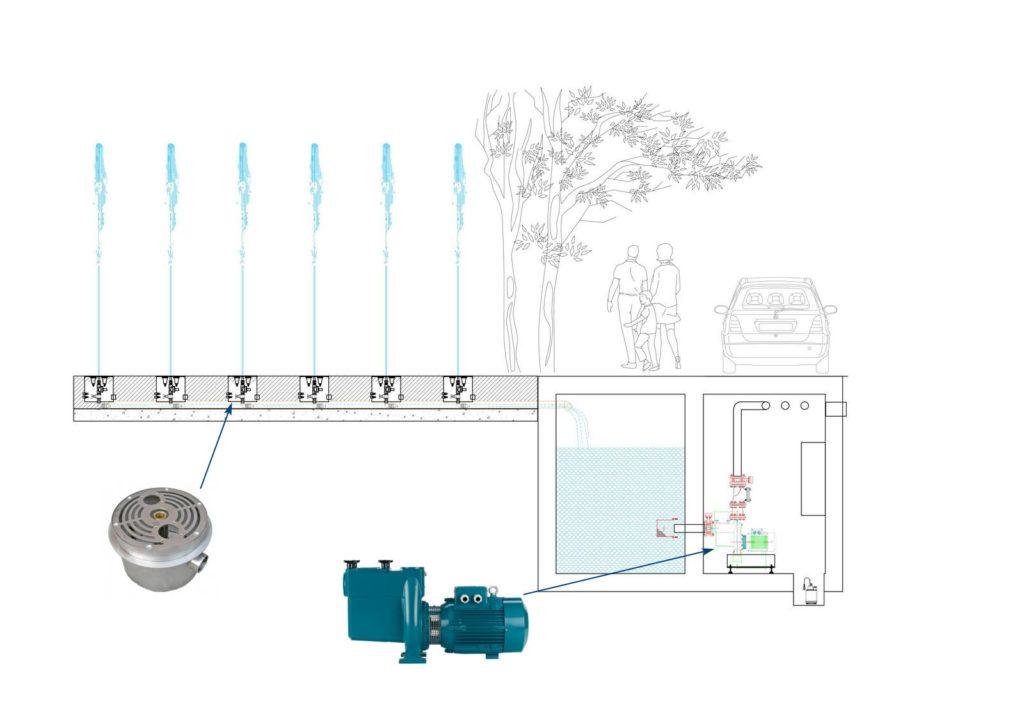 sezione fontana a raso